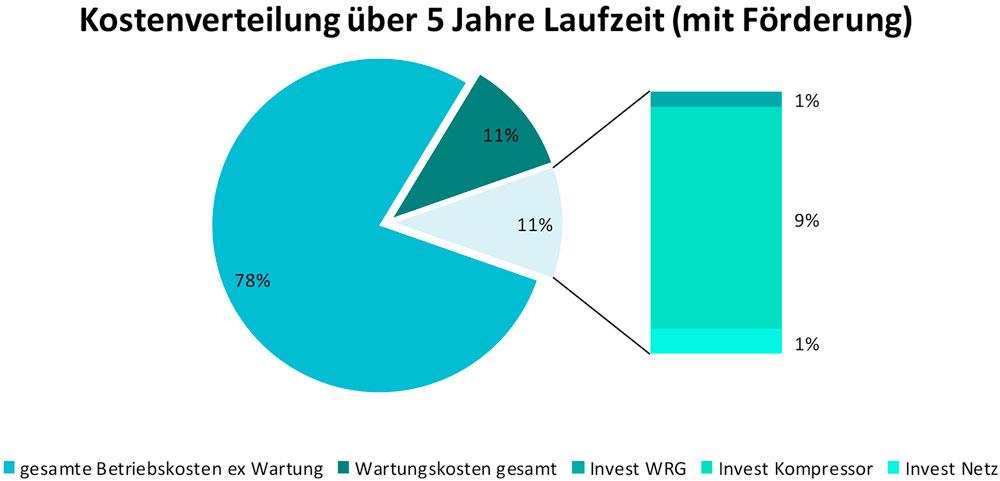 Bild: Fraunhofer IPA