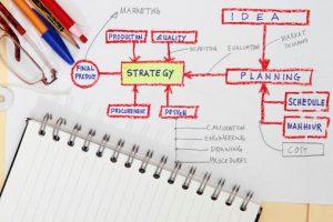 Management und Produktion zusammenführen