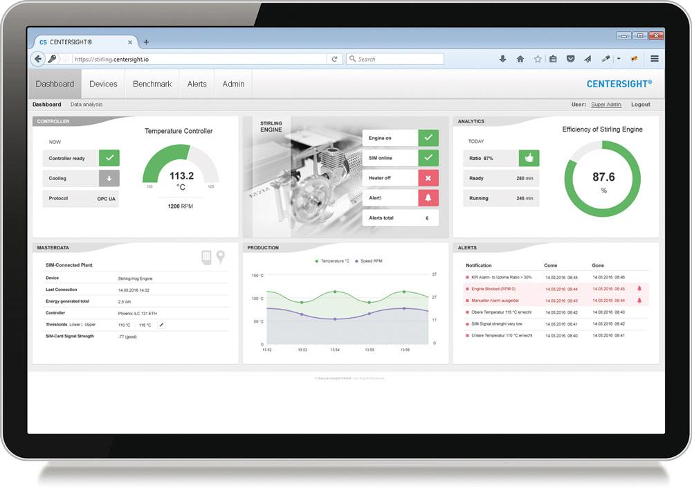 Ein Partner für IoT-Plattformen
