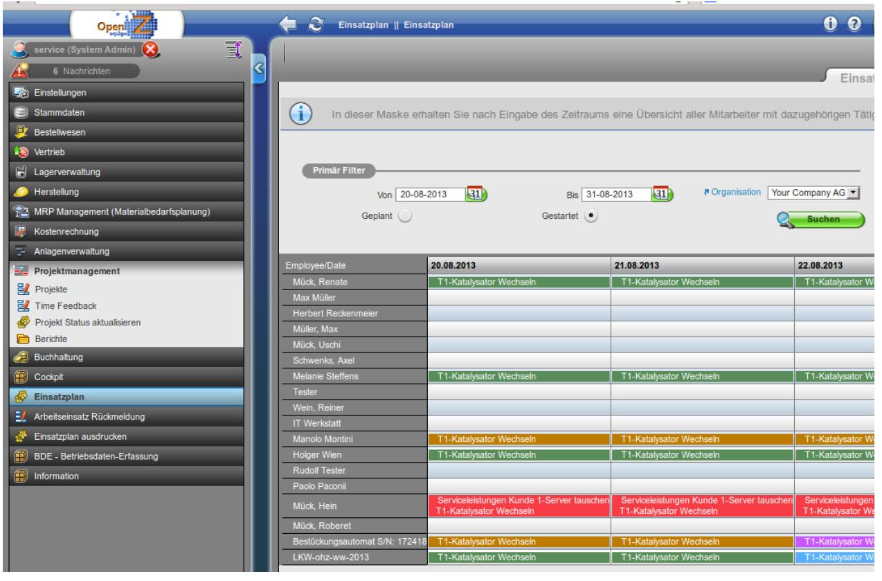 Open Source Unternehmenssoftware Mit Integriertem