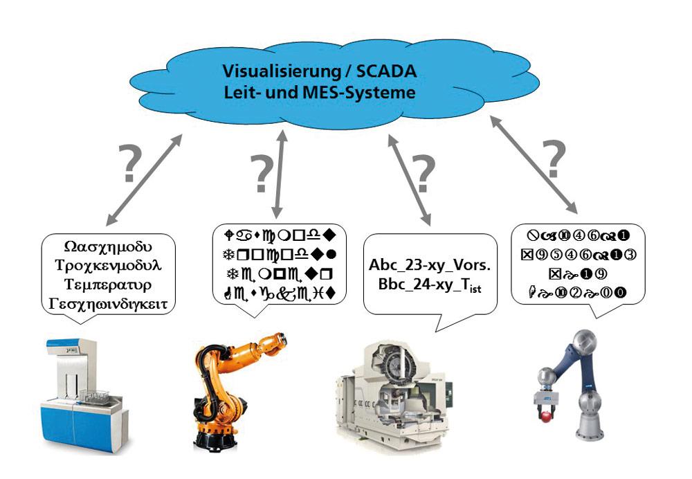 Bild: Fraunhofer Institut für Optronik, Systemtechnik und Bildauswertung (IOSB)