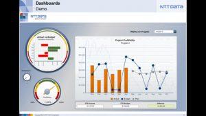Effizientes Lieferantenmanagement mit Dashboards