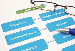 Einheitliche Produktdatenstruktur als Wettbewerbsvorteil