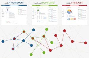 Verteilte Informationen dynamisch verknüpfen
