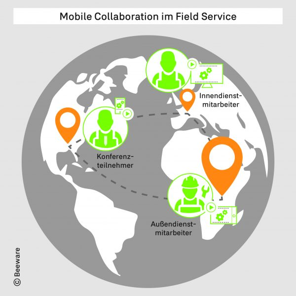 Im Rahmen des Industrial Internet of Things spielt zudem das direkte Vernetzen von Servicelösungen mit den Maschinen und Anlagen eine immer größere Rolle.
