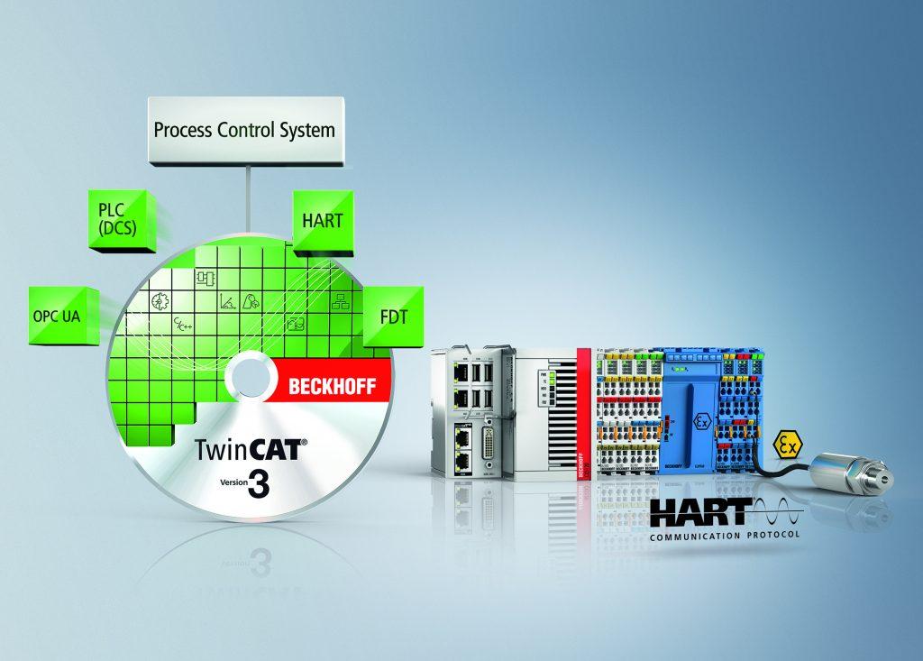 Die Steuerungs- und Engineering-Plattform Twincat bietet Unterst?tzung f?r die Hart-Integration. (Bild: Beckhoff Automation GmbH & Co. KG)