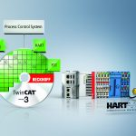 Hart-Funktionalität ins Engineering integriert