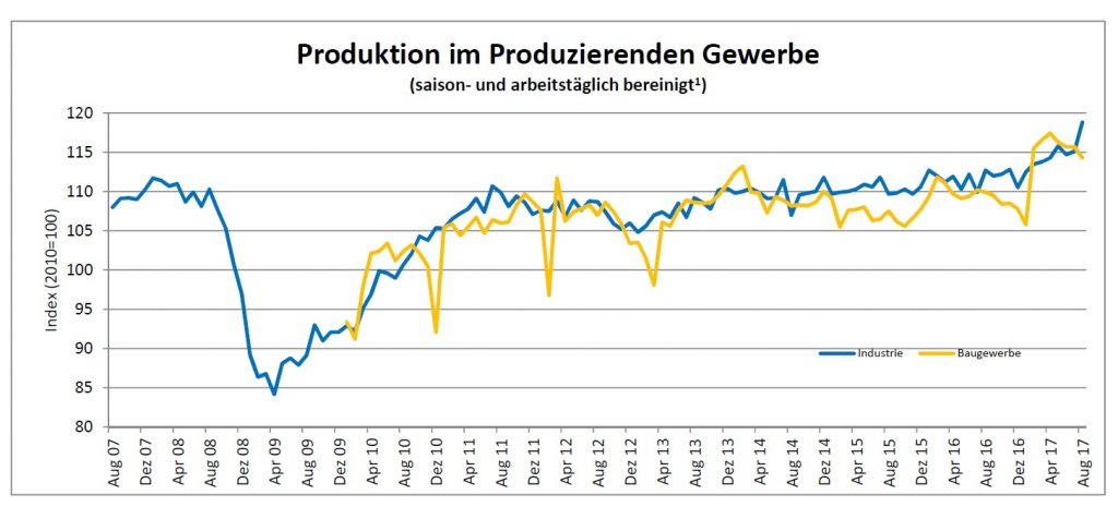 (Bild: Bundesministerium f?r Wirtschaft und Energie)