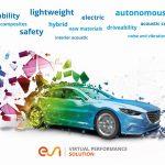 Neue Version der Virtual Performance Solution