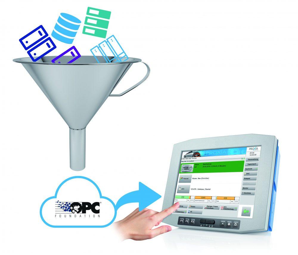 OPC-UA bietet die Möglichkeit, Informationen über den Zustand einer Anlage/Maschine und alle Arten von Prozessdaten aus verschiedenster Hardware (z. B. Steuerungen, Gateways und Sensoren) unterschiedlichster Hersteller (z. B. Siemens, Beckhoff, IBH, Softing, Sigmatek u.a.) zu lesen.