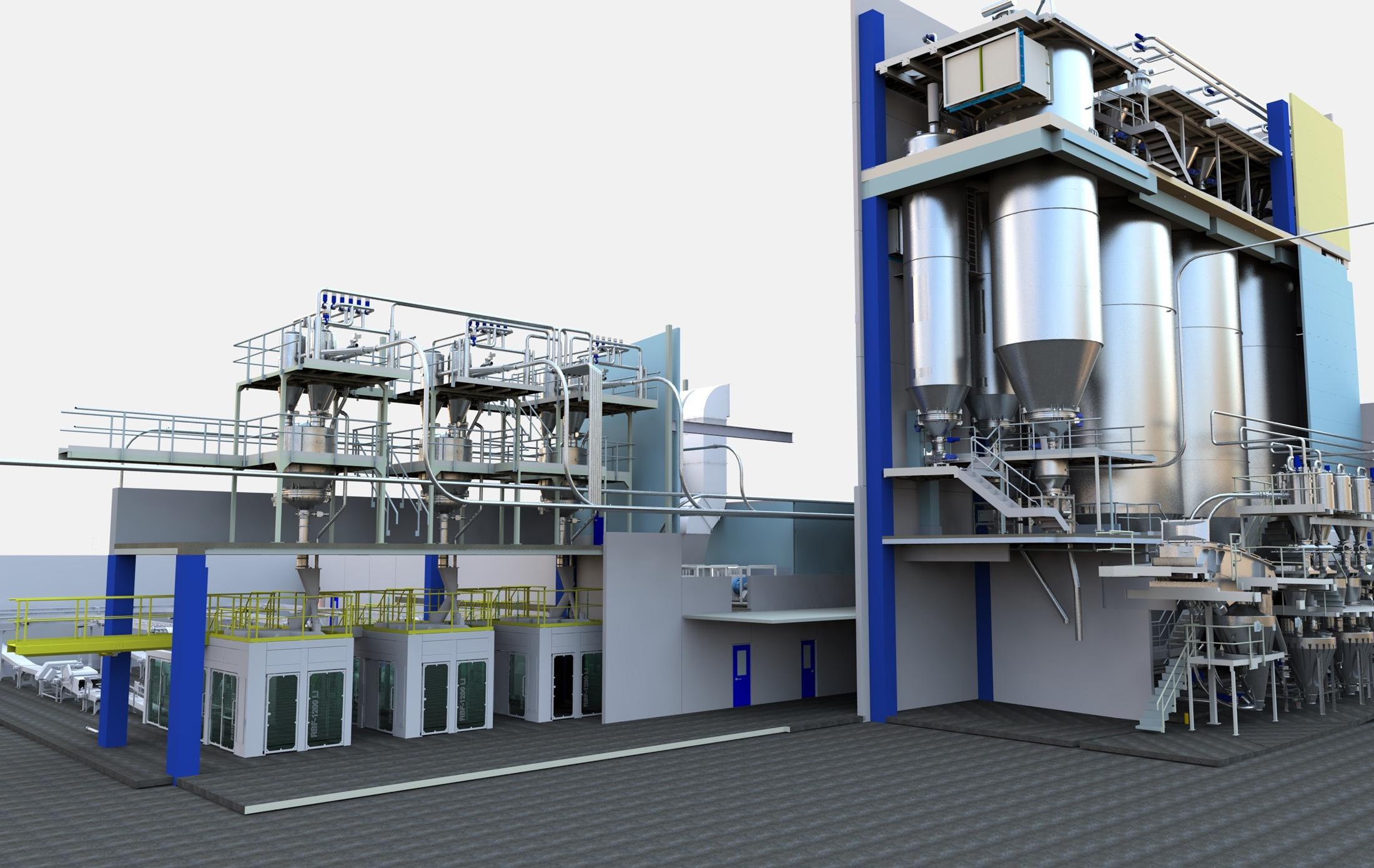 Collaboration-Tools für globale Projekte, wie z.B. Milchverarbeitungsanlagen in Neuseeland