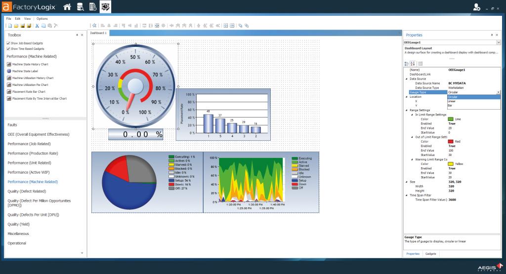 Datenmanagement - Echtzeit-Dashboards lassen sich mit manchen Lösungen in einer Drag-and-Drop-Umgebung erstellen.
