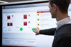 Digitales Abbild der Fabrik auf der IoT-Plattform