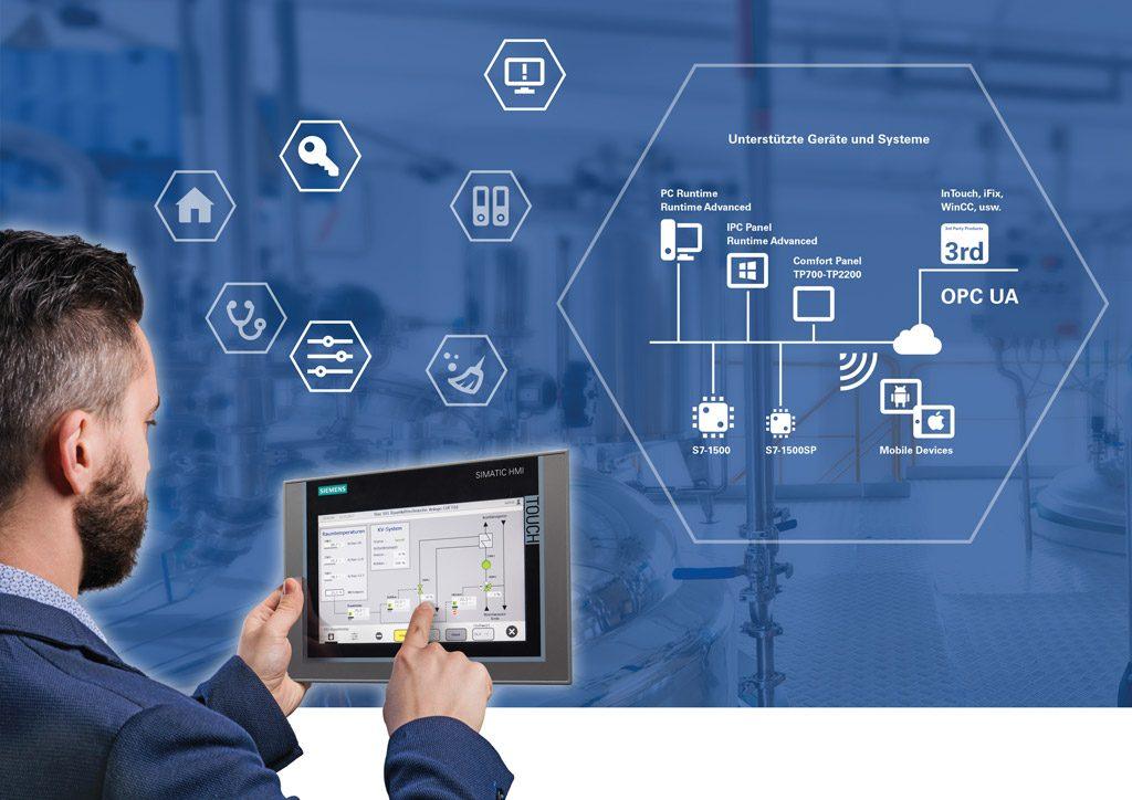 Die PDL unterstützt die neuen Panels und Steuerungen von Siemens.