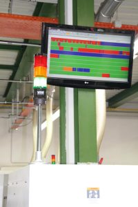 Die von den Signalsäulen erfassten Daten werden auf großen Bildschirmen dargestellt. So können Anwender Produktivitäten analysieren, Fehlerquellen suchen und die Werker teils in Eigenregie die Effizienz und Verfügbarkeit von Maschinen erhöhen.