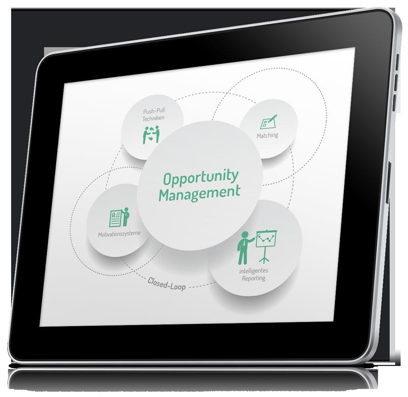 Professionelles Channel Opportunity Management sorgt für den Closed Loop mit Vertriebspartnern.