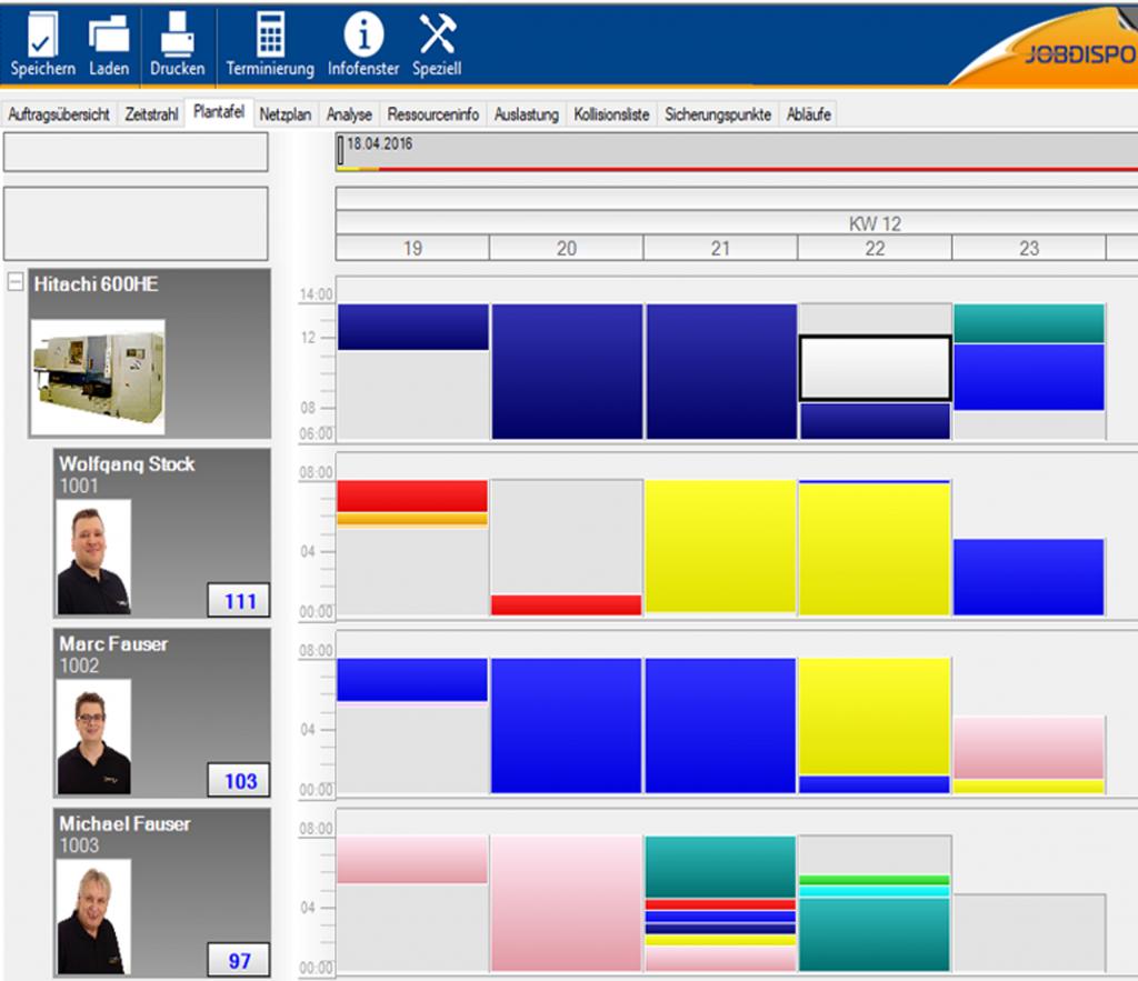 Personaleinsatzplanung im MES der Fauser AG (Bild: Fauser AG)