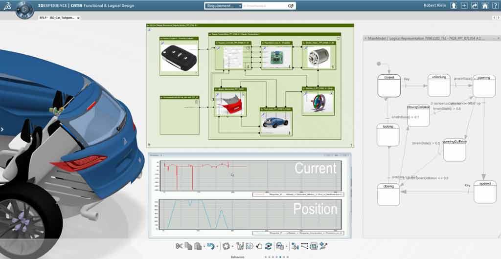 Systems Engineering - Modellbasiert bedeutet auch, dass es nur noch eine digitale Repräsentanz des Projektes gibt, an der alle Beteiligten z.B. in einem global verteilten Entwicklungsprozess arbeiten. Im Bild eine Model-in-the-Loop-Simulation auf der 3D-Experience-Plattform von Dassault Systèmes.