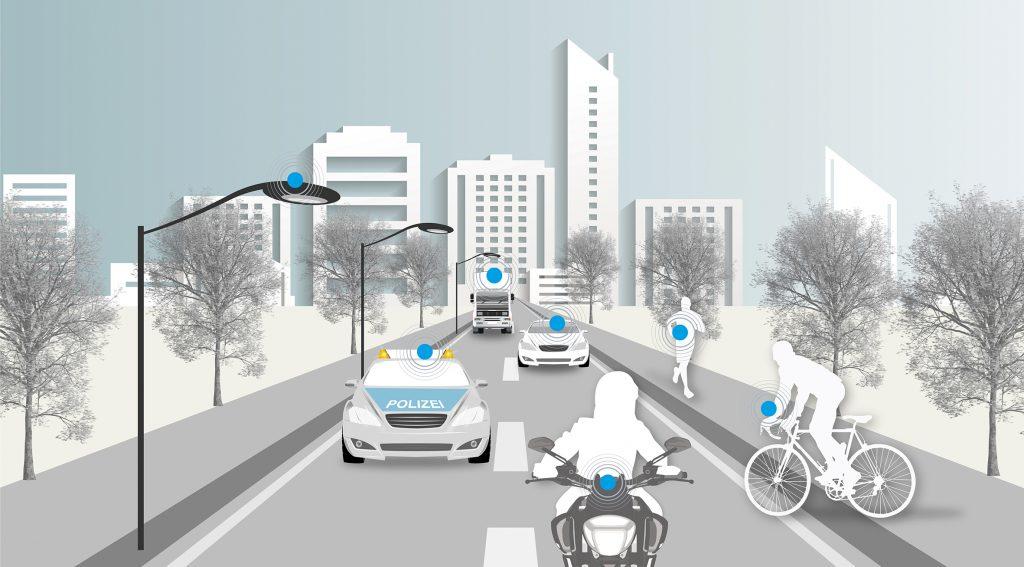 Automobilindustrie - Mobilen Lebensraum