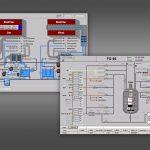 MES-Visualisierung bis auf Anlagenebene erstellt