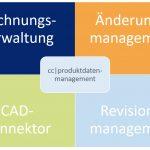 Produktdaten im Microsoft-ERP verwalten