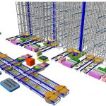 Der digitale Zwilling des Logistiksystems