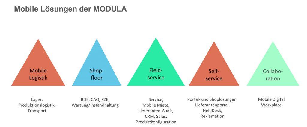 Ihr Portfolio stellte Modula auch auf einer Pressekonferenz zur Hannover Messe vor. Bild: Modula GmbH)