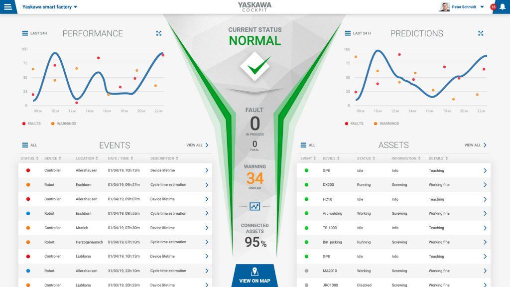 Die Visualisierung erfasster Daten erfolgt direkt in der Software-Plattform. (Bild: Yaskawa Europe GmbH)