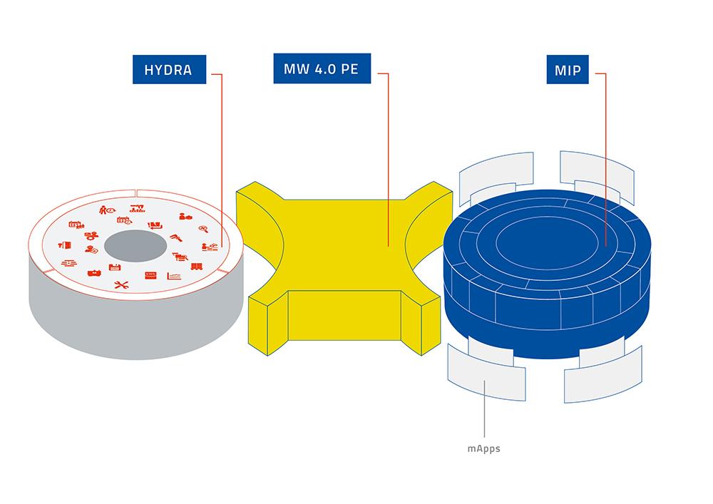 Bei Neuinstallationen werden die Sicherheitsfunktionen standardmäßig aktiviert. (Bild: MPDV Mikrolab GmbH)