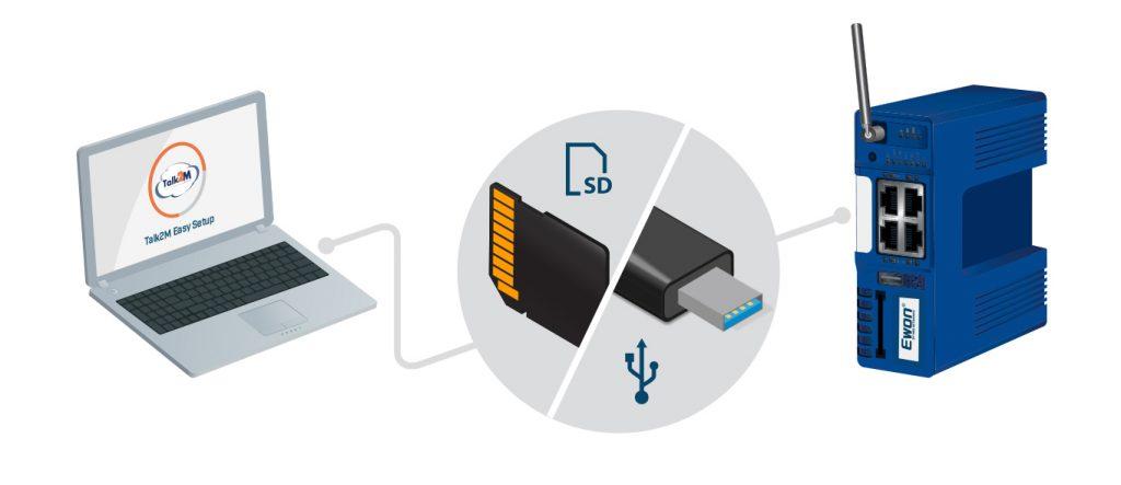 Talk2M Easy Setup vereinfacht die Inbetriebnahme des VPN-Routers. (Bild: HMS Industrial Networks GmbH)