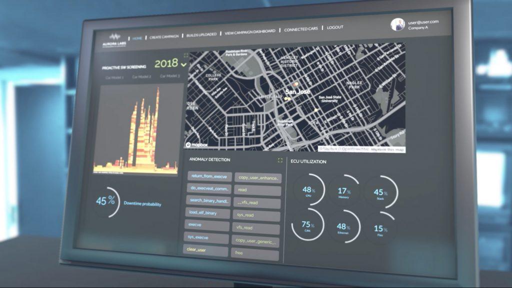 Mit Technologie von Aurora Labs kann eine Software während der Produktion installiert und später jederzeit um neue Funktionen erweitert werden. (Bild: ©Gorodenkoff/stock.adobe.com / Auroralabs)