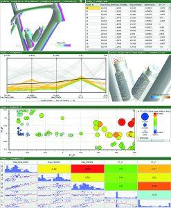 Für die Rahmenkonstruktion setzt Trek auf die Anwendungen Heeds und Simcenter Star-CCM+ von Siemens. (Bild: Siemens PLM Software)
