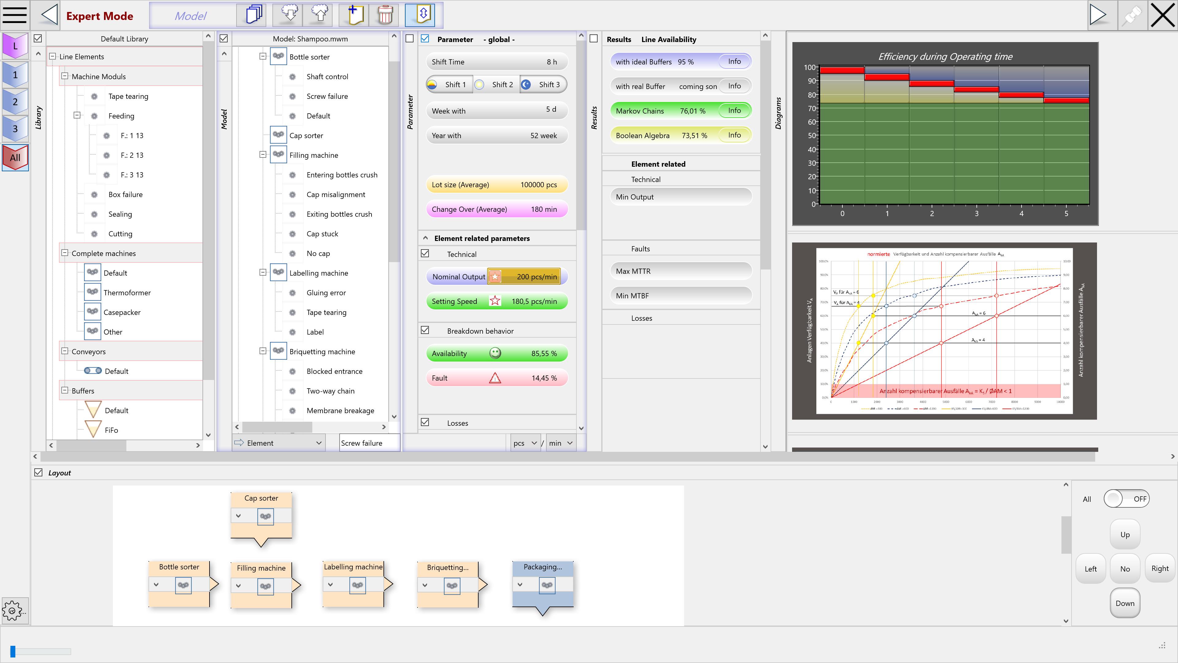 SimPlan arbeitet daran, den neuen OEE Kalkulator auf Mobilgeräten zugänglich zu machen. (Bild: SimPlan AG)
