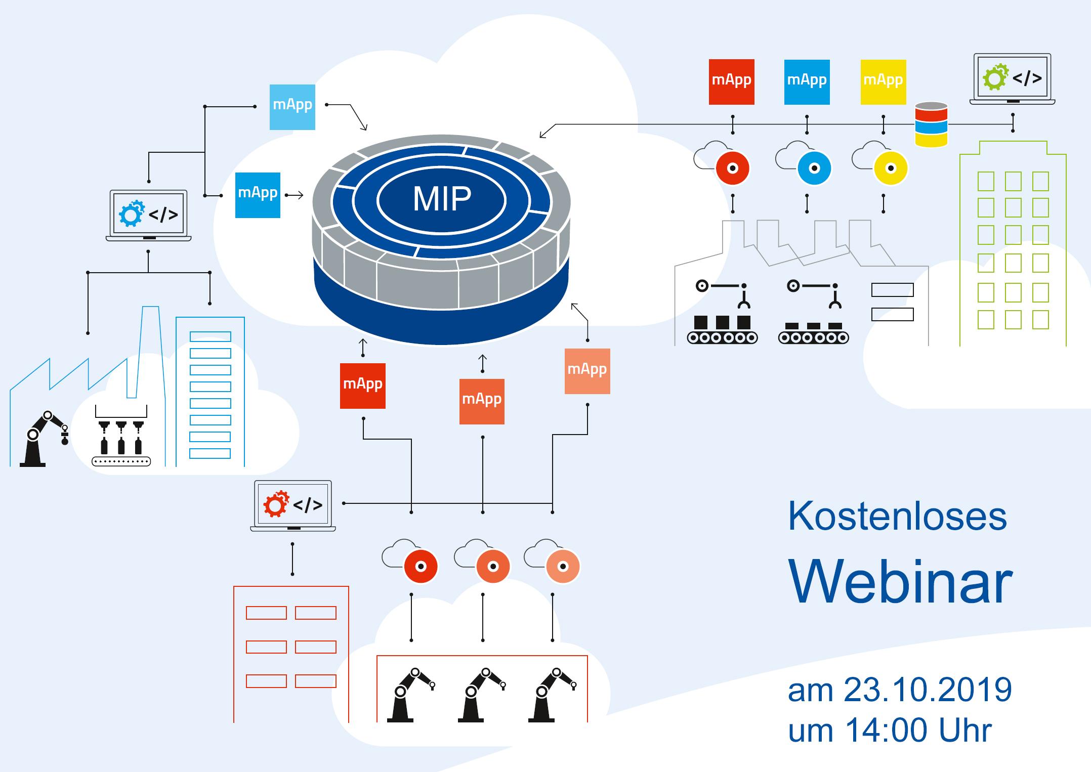 Webinar zum MIP-Ökosystem am 23.10.2019 um 14:00 Uhr (Bild: MPDV)