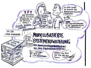 (Bild: Werkzeugmaschinenlabor WZL der RWTH Aachen University)