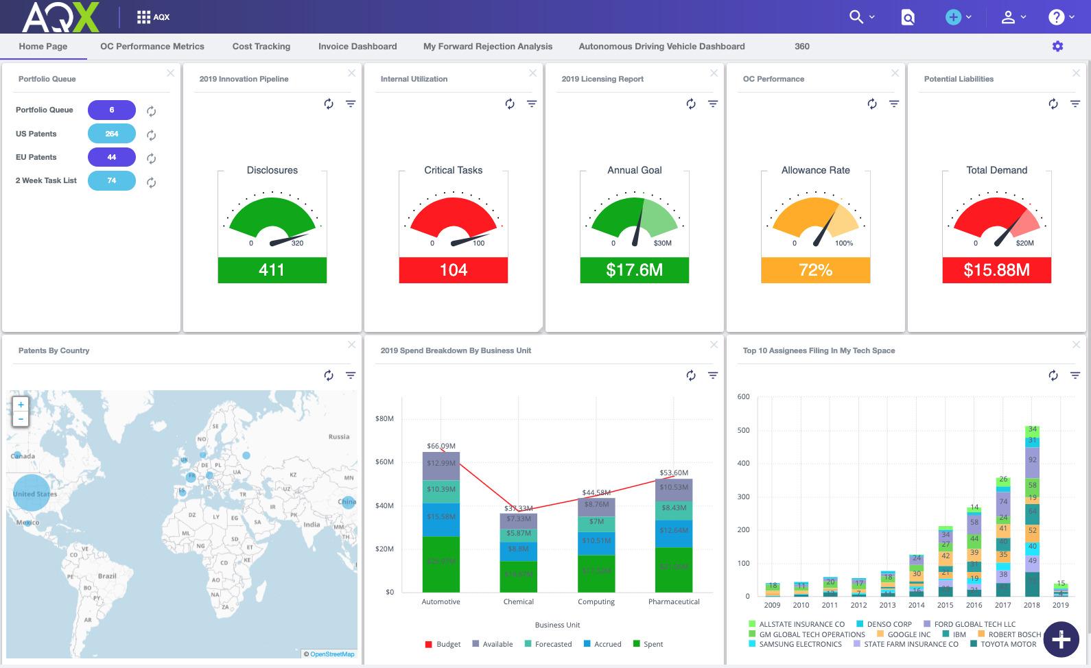 Screenshot des Dashboards der AQX Software von Anaqua (Bild: Anaqua, Inc.)