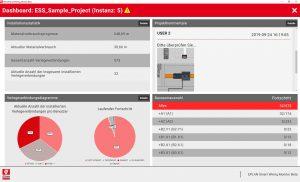 Webdiagramme zeigen den Projektfortschritt und Kommentare aller Beteiligten sind jederzeit einsehbar. (Bild: Eplan Software & Service GmbH & Co. KG)