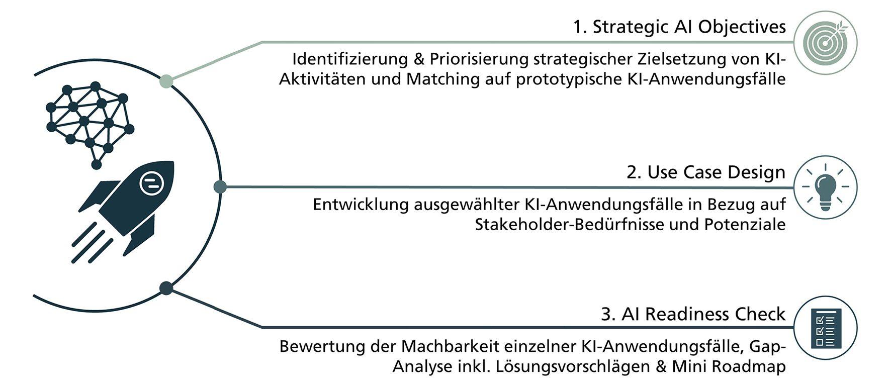 Bild: Fraunhofer-Institut IPT