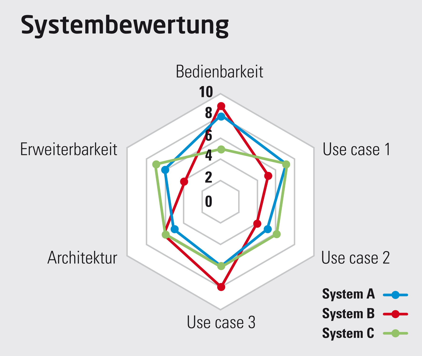Bild: Process Automation Solutions GmbH