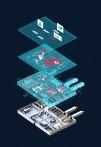 Die Echtzeit-IoT-Plattform RIoT bildet einen digitalen Zwilling des Shopfloors ab. (Bild: Kinexon Industries GmbH)