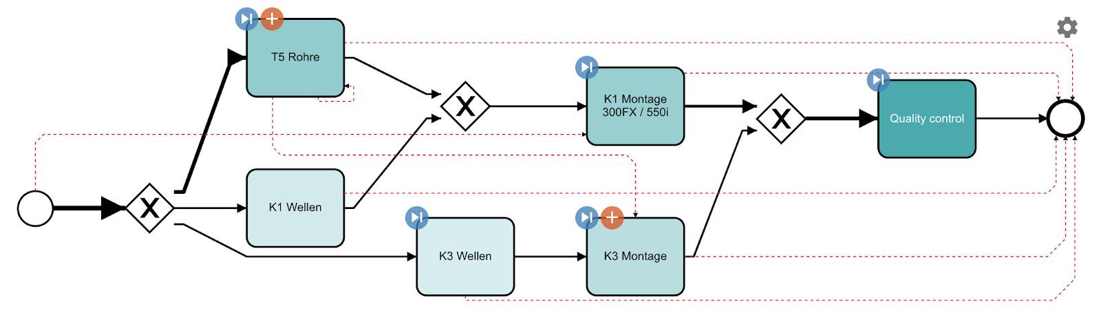 Die Funktion eines automatisierten Soll/Ist-Abgleichs (Conformance Checking) zeigt alle Prozessabweichungen (nicht konforme Prozessvarianten) auf dem Prozessmodell an. (Bild: Lana Labs GmbH)