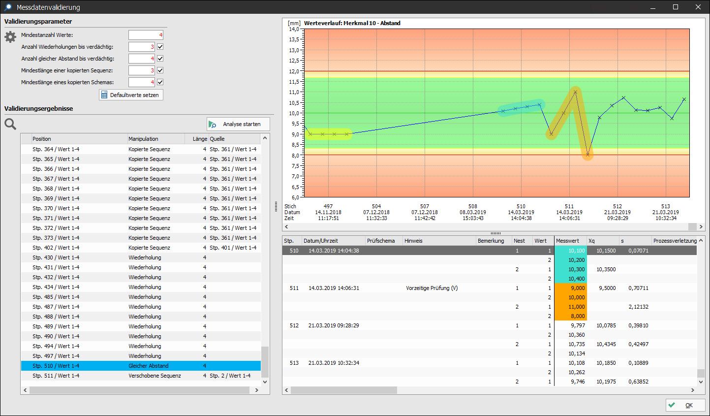 Identifizierung typischer Messmanipulationen und Verfälschungen (Bild: CAQ AG Factory Systems)