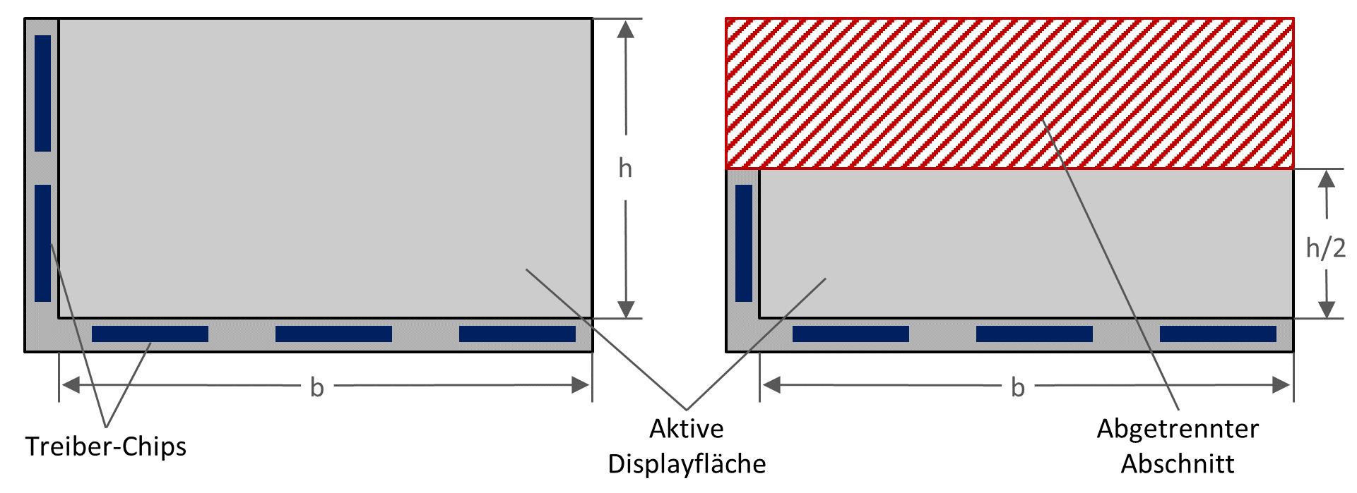 Horizontaler Schnitt bei einem 'Half size' Display (Bild: Hy-Line Computer Components)