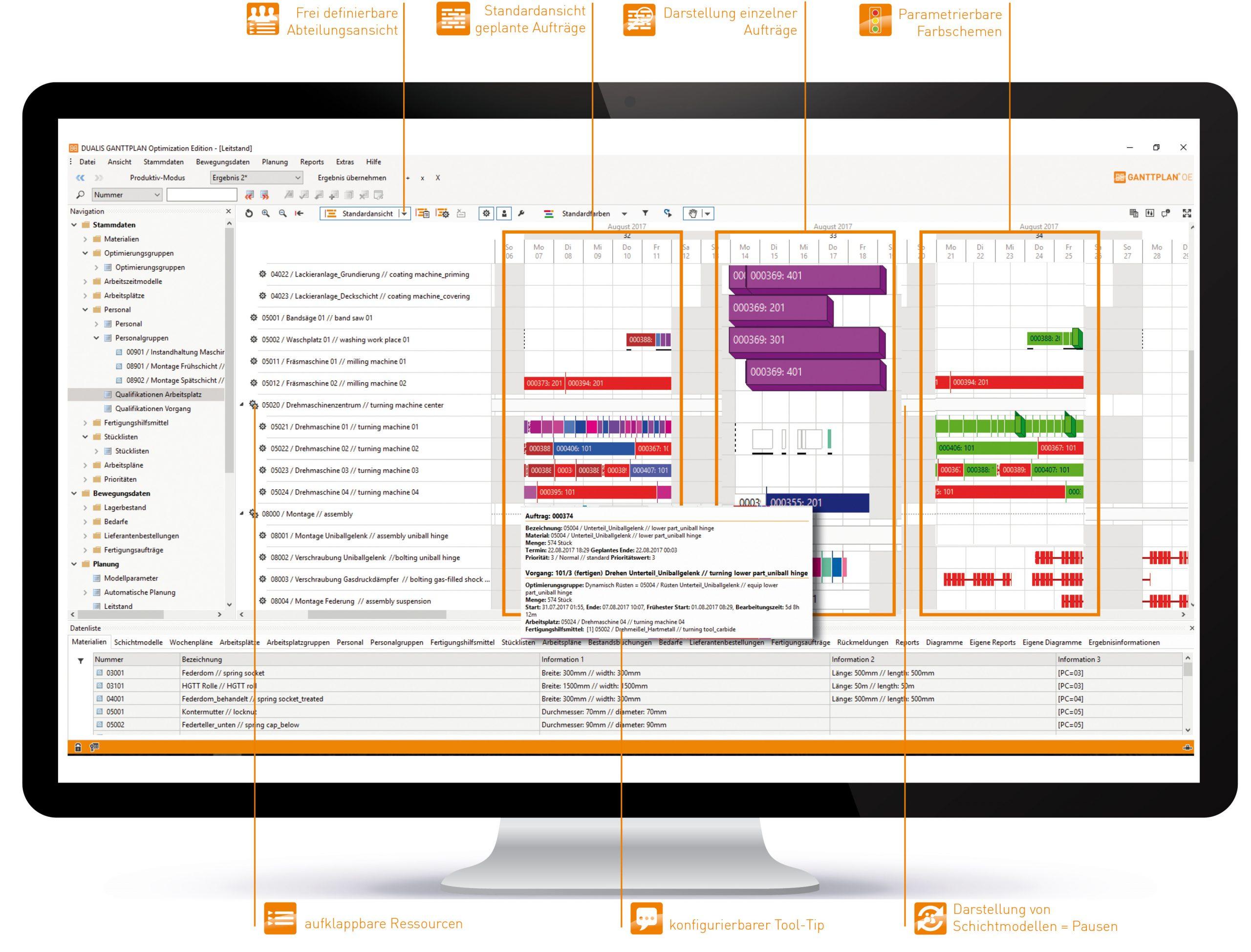 Feinplanungssoftware hilft, Probleme früh zu erkennen und passende Gegenmaßnahmen abzuleiten. (Bild: Dualis GmbH IT Solution)