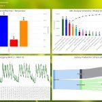 Energiemanagement-Software läuft jetzt auf Debian 10