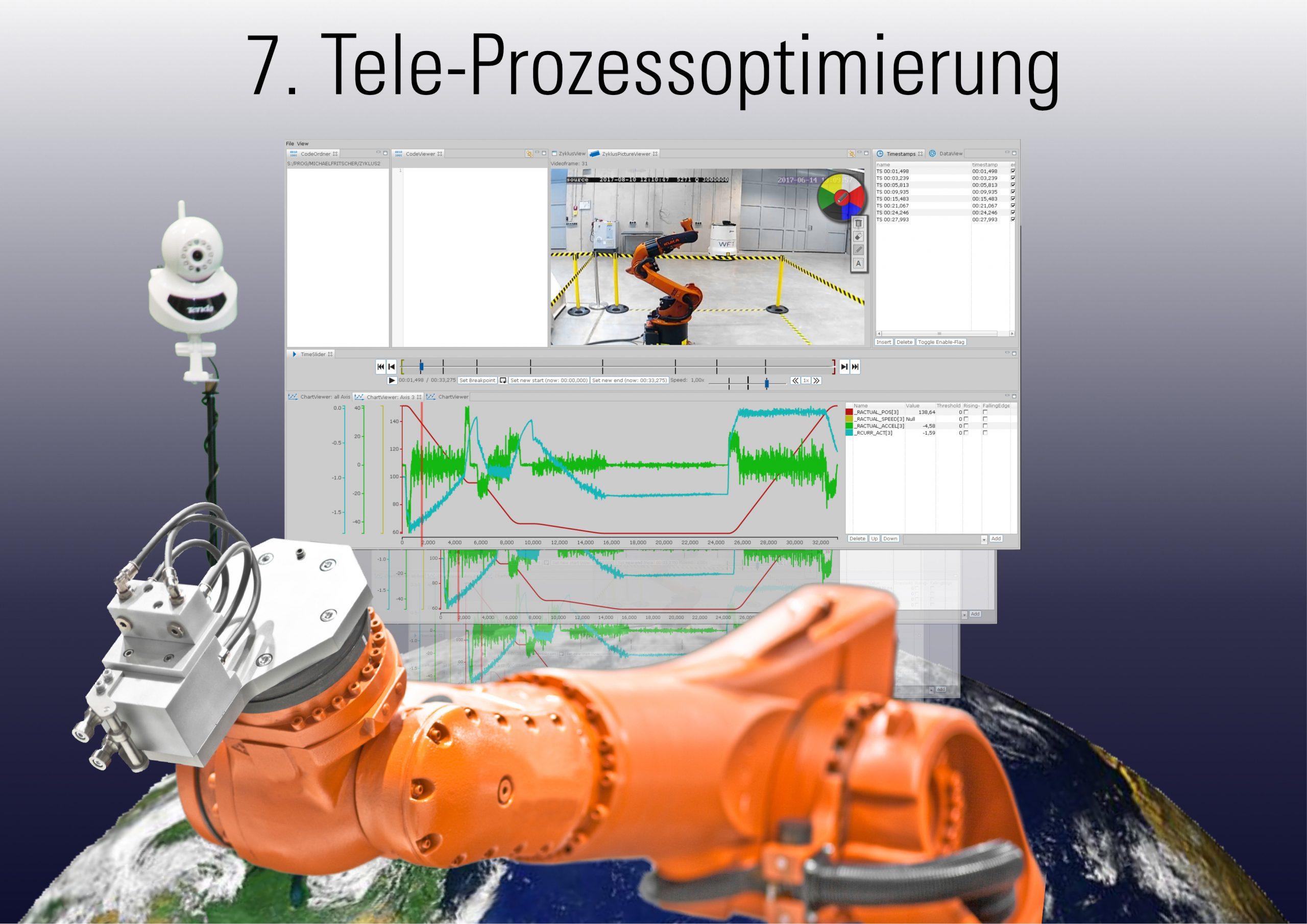 (Bild: ZfT- Zentrum für Telematik e. V.)
