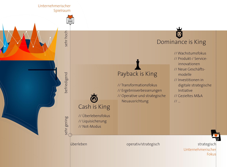 (Bild: ü,ö. Strategie und Design GbR)
