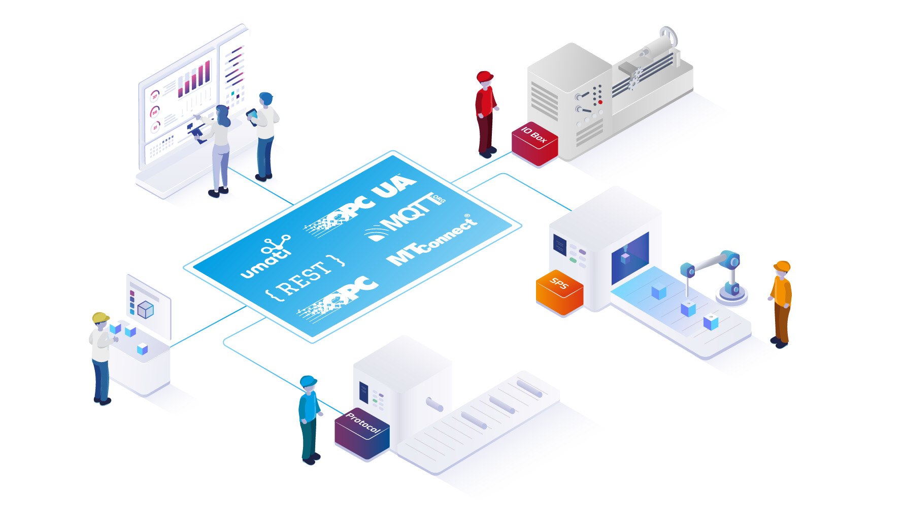 Die Software verhilft über Datennormierung zu einem Maschinendatenmodell für Echtzeitanalysen. (Bild: Forcam GmbH)