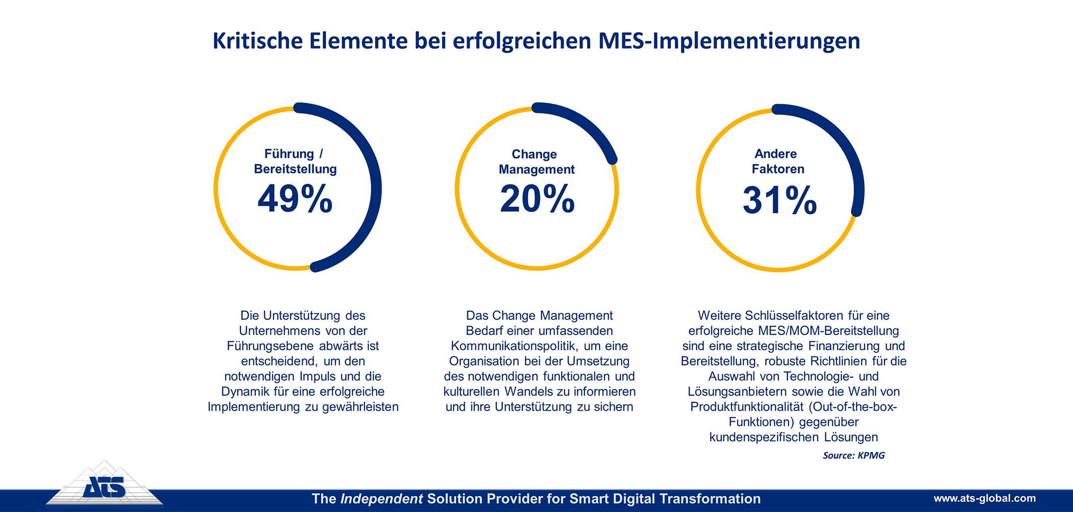 (Bild: ATS Gesellschaft für angewandte technische Systeme GmbH)