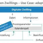 Traceability ermöglicht den digitalen Zwilling